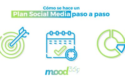 Cómo hacer un Plan Social Media en 8 sencillos pasos