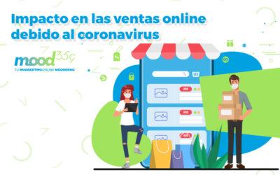 Impacto en las ventas online debido al coronavirus